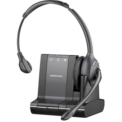 How to Choose your Business Headset